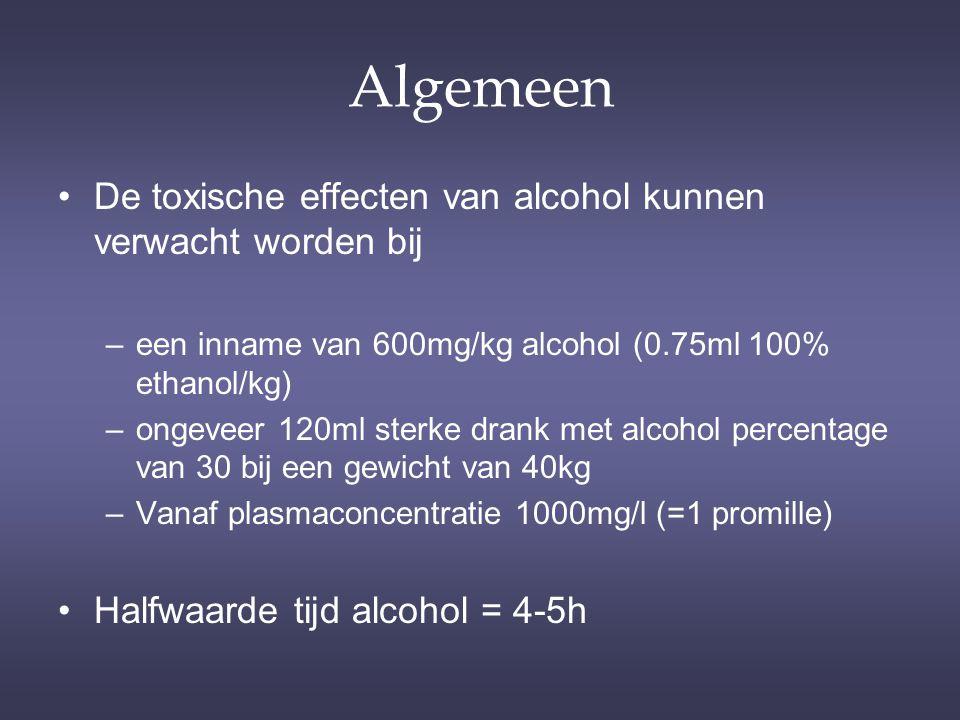 Algemeen De toxische effecten van alcohol kunnen verwacht worden bij –een inname van 600mg/kg alcohol (0.75ml 100% ethanol/kg) –ongeveer 120ml sterke