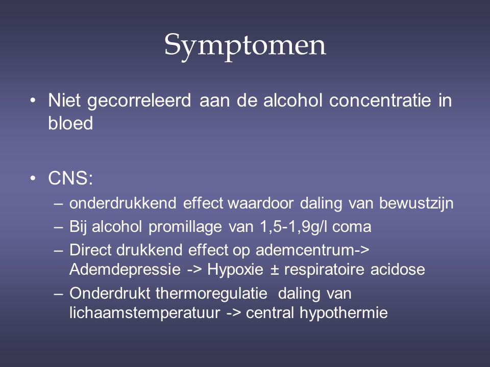 Symptomen Niet gecorreleerd aan de alcohol concentratie in bloed CNS: –onderdrukkend effect waardoor daling van bewustzijn –Bij alcohol promillage van