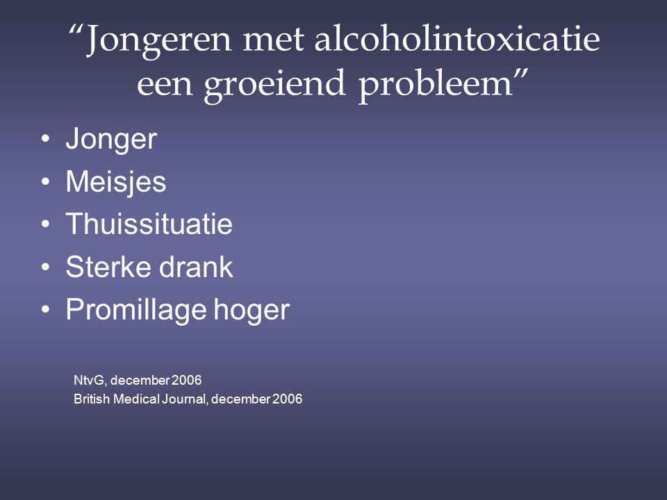 Onderzoek Jeugd GGD Zuid Holland West 12-18jr, 2005 Helft drinkt thuis Piek drinken (5 of meer drankjes met alcohol drinken bij een gelegenheid) afgelopen 4 weken –12 t/m 14 jr: 8% –15 t/m 16 jr: 43% –17 t/m 18 jr: 58% Ruim de helft van de jongeren die wel eens drinken geeft aan dat hun ouders het goed vinden (58%) *GGD 2005, Z-H West