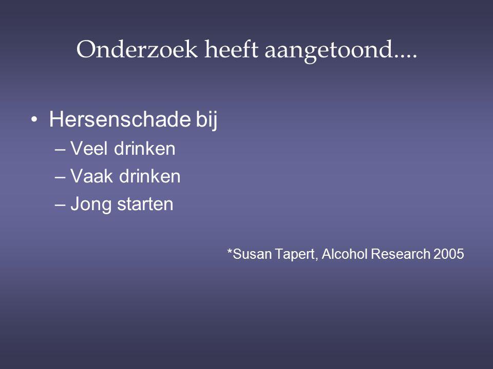 Onderzoek heeft aangetoond.... Hersenschade bij –Veel drinken –Vaak drinken –Jong starten *Susan Tapert, Alcohol Research 2005