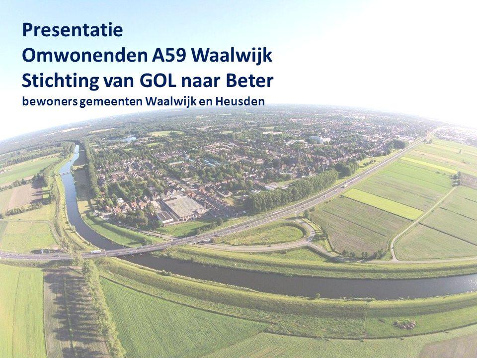Presentatie Omwonenden A59 Waalwijk Stichting van GOL naar Beter bewoners gemeenten Waalwijk en Heusden