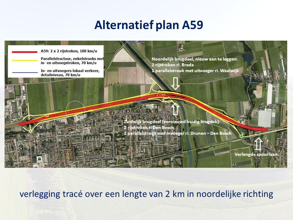 Alternatief plan A59 verlegging tracé over een lengte van 2 km in noordelijke richting Zuidelijk brugdeel (vernieuwd huidig brugdek): 2 rijstroken ri