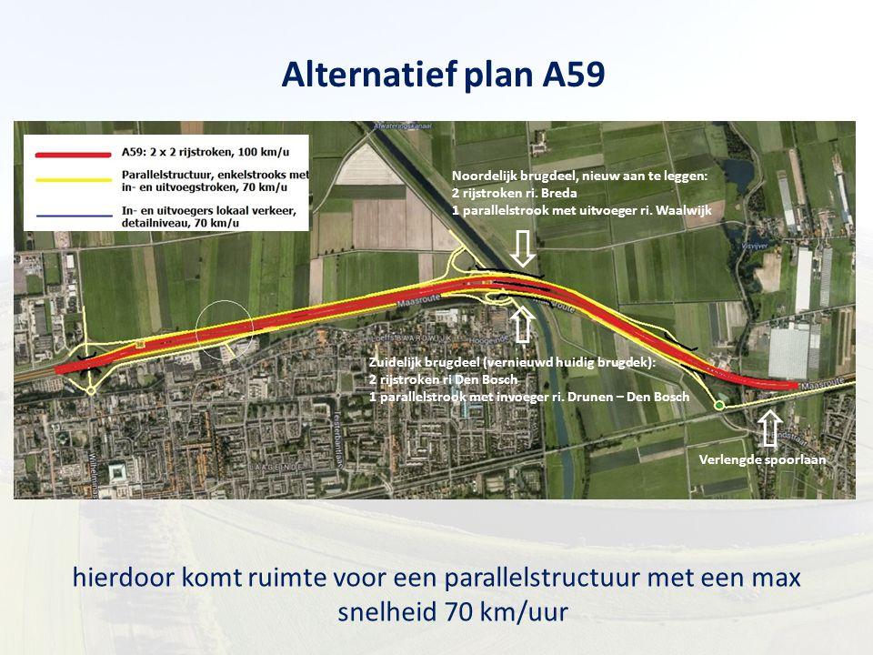Alternatief plan A59 hierdoor komt ruimte voor een parallelstructuur met een max snelheid 70 km/uur Zuidelijk brugdeel (vernieuwd huidig brugdek): 2 r