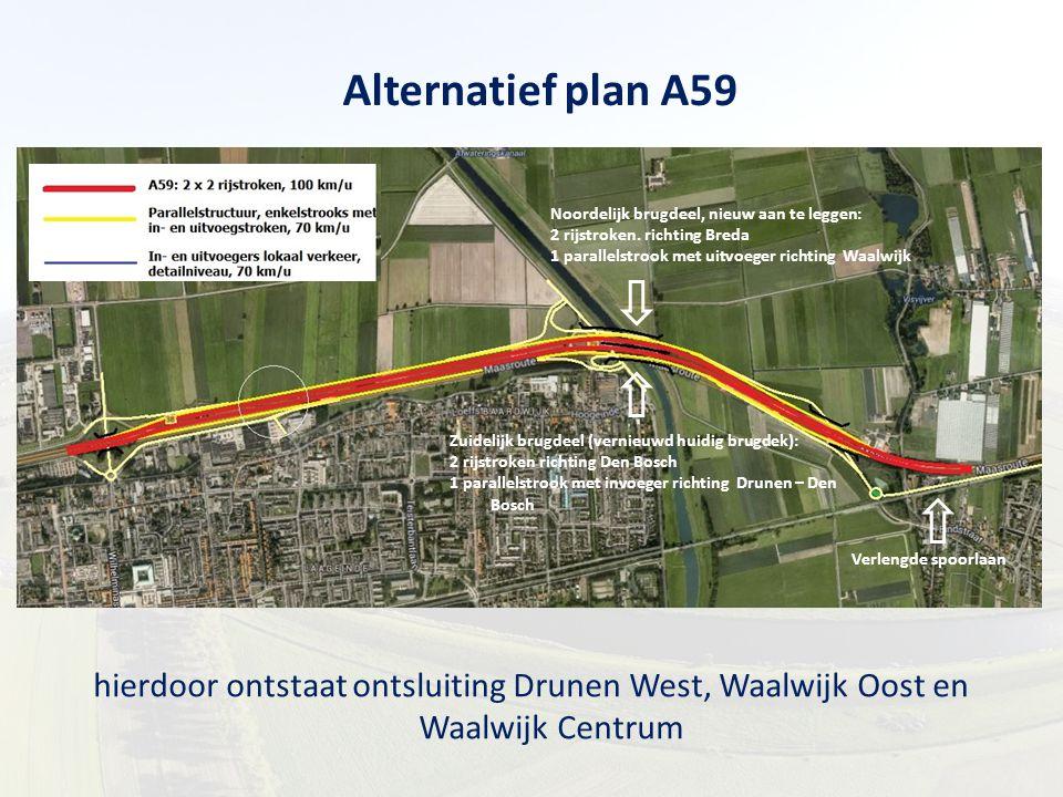 Alternatief plan A59 hierdoor ontstaat ontsluiting Drunen West, Waalwijk Oost en Waalwijk Centrum Zuidelijk brugdeel (vernieuwd huidig brugdek): 2 rij
