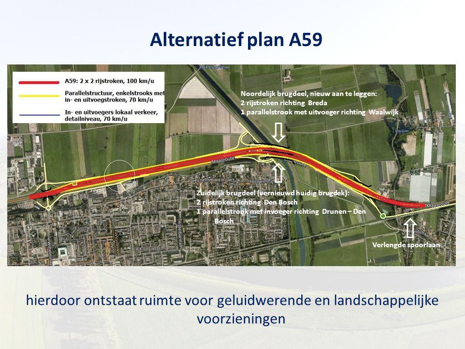 Alternatief plan A59 hierdoor ontstaat ruimte voor geluidwerende en landschappelijke voorzieningen Zuidelijk brugdeel (vernieuwd huidig brugdek): 2 ri