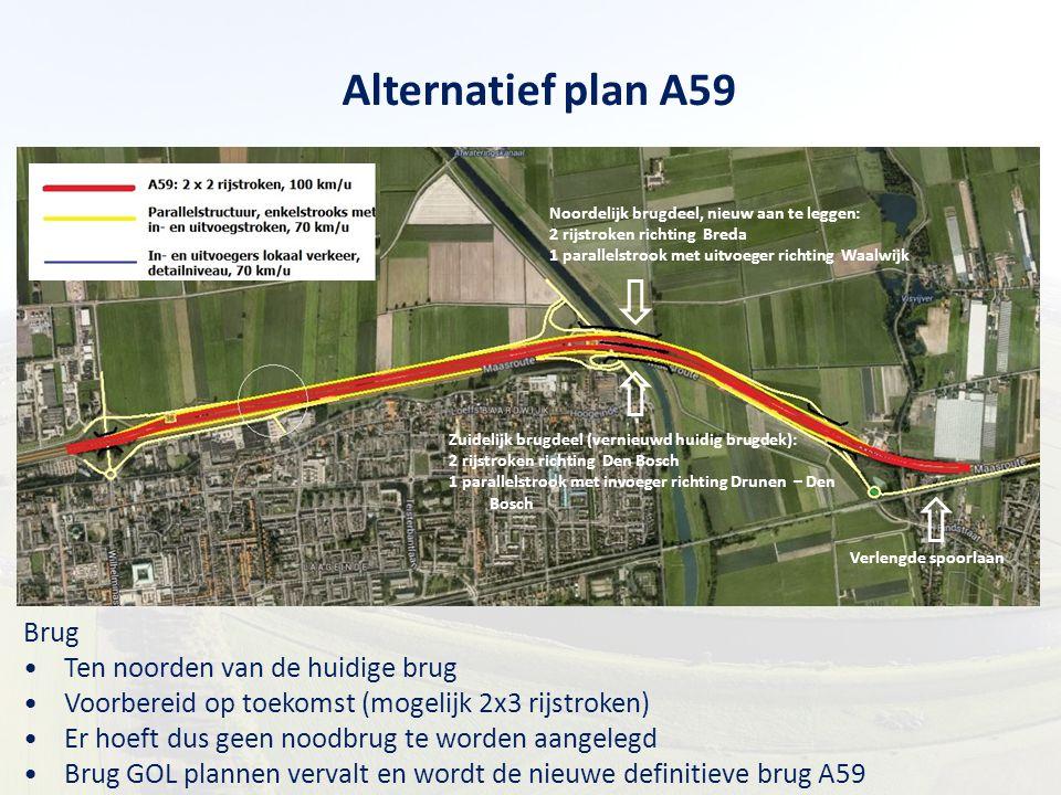 Alternatief plan A59 Brug Ten noorden van de huidige brug Voorbereid op toekomst (mogelijk 2x3 rijstroken) Er hoeft dus geen noodbrug te worden aangel