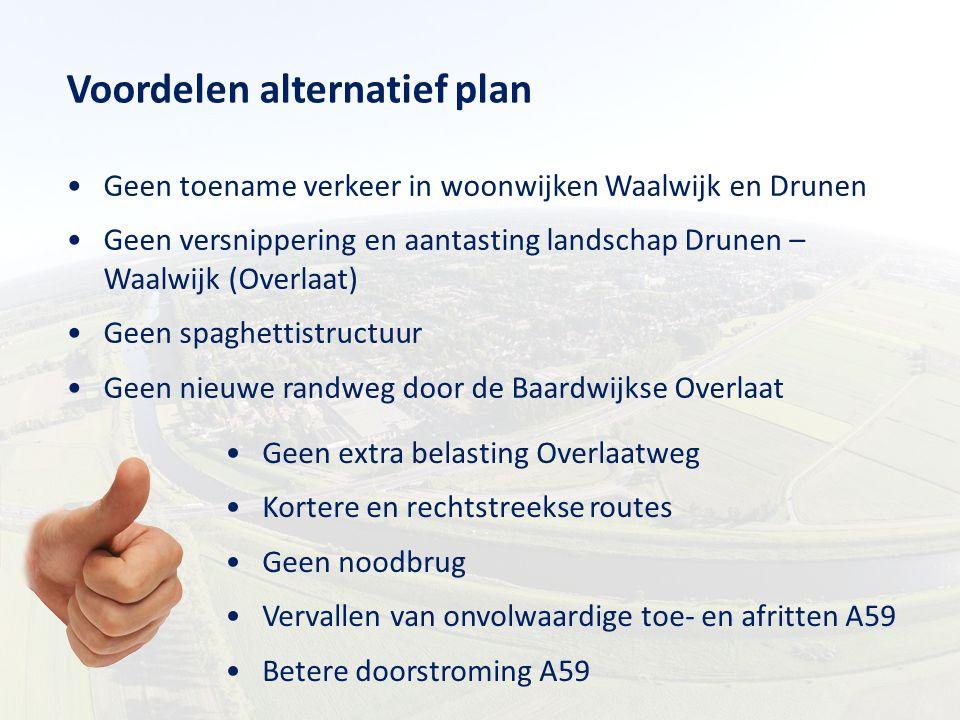 Voordelen alternatief plan Geen toename verkeer in woonwijken Waalwijk en Drunen Geen versnippering en aantasting landschap Drunen – Waalwijk (Overlaa
