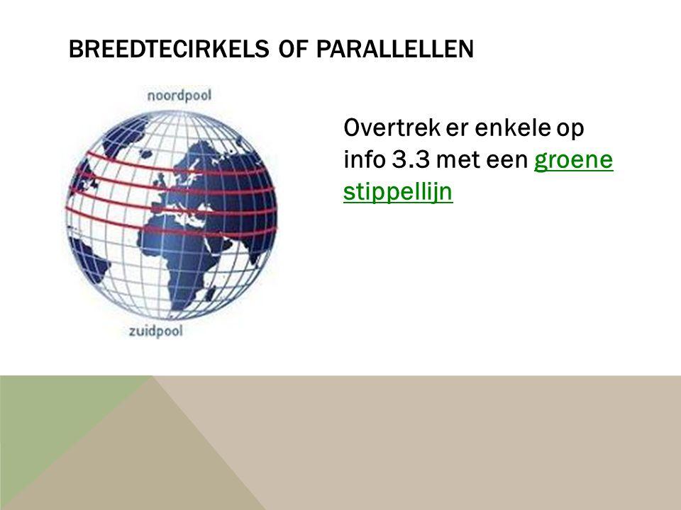 BREEDTECIRKELS OF PARALLELLEN Overtrek er enkele op info 3.3 met een groene stippellijn