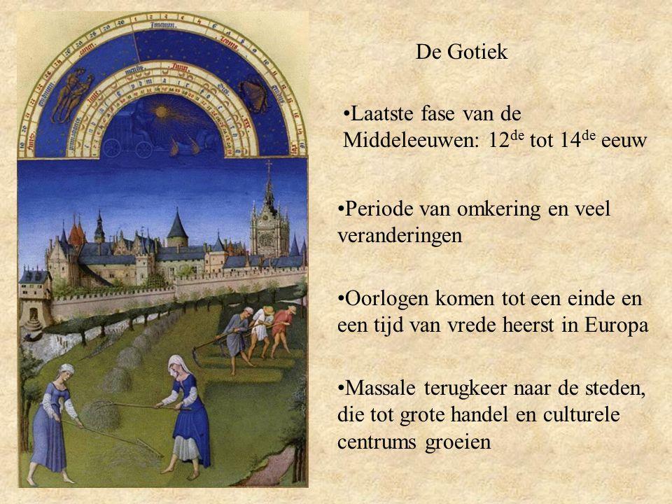 Simone Martini Tussen 1270-1284 geboren en in 1344 overleden Zijn schilderijen demonstreren al perspectieve ruimte