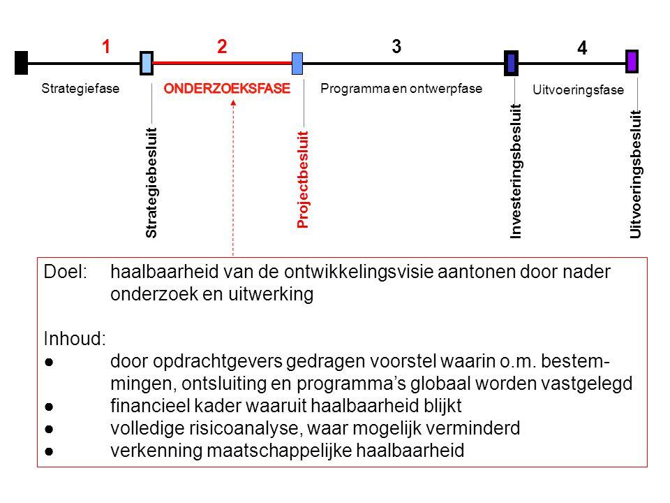 123 4 Programma en ontwerpfase Uitvoeringsfase StrategiebesluitUitvoeringsbesluitInvesteringsbesluit Projectbesluit Strategiefase Doel: haalbaarheid v