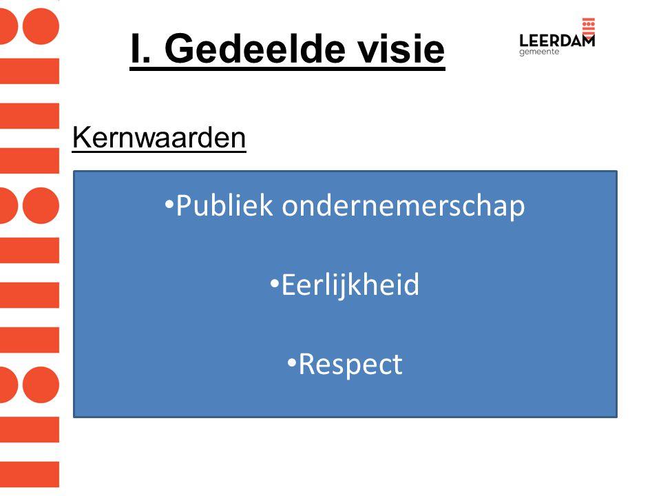 I. Gedeelde visie Kernwaarden Publiek ondernemerschap Eerlijkheid Respect