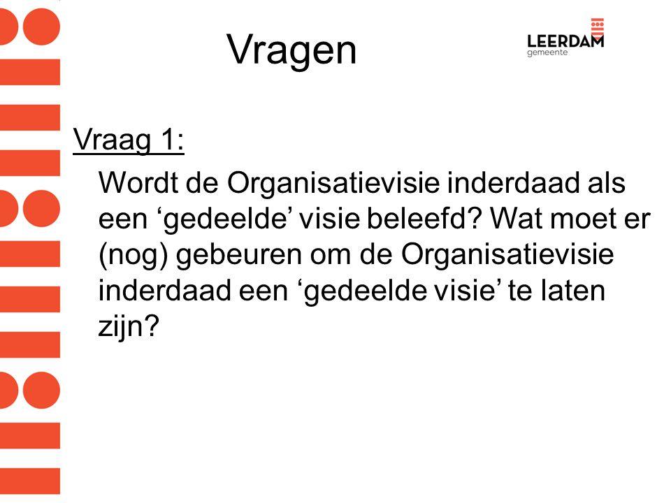 Vragen Vraag 1: Wordt de Organisatievisie inderdaad als een 'gedeelde' visie beleefd? Wat moet er (nog) gebeuren om de Organisatievisie inderdaad een