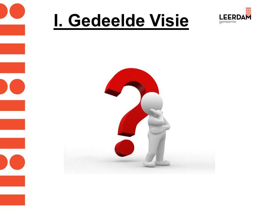 Vragen Vraag 2: Wat voor type medewerkers heeft de gemeente in de toekomst nodig.