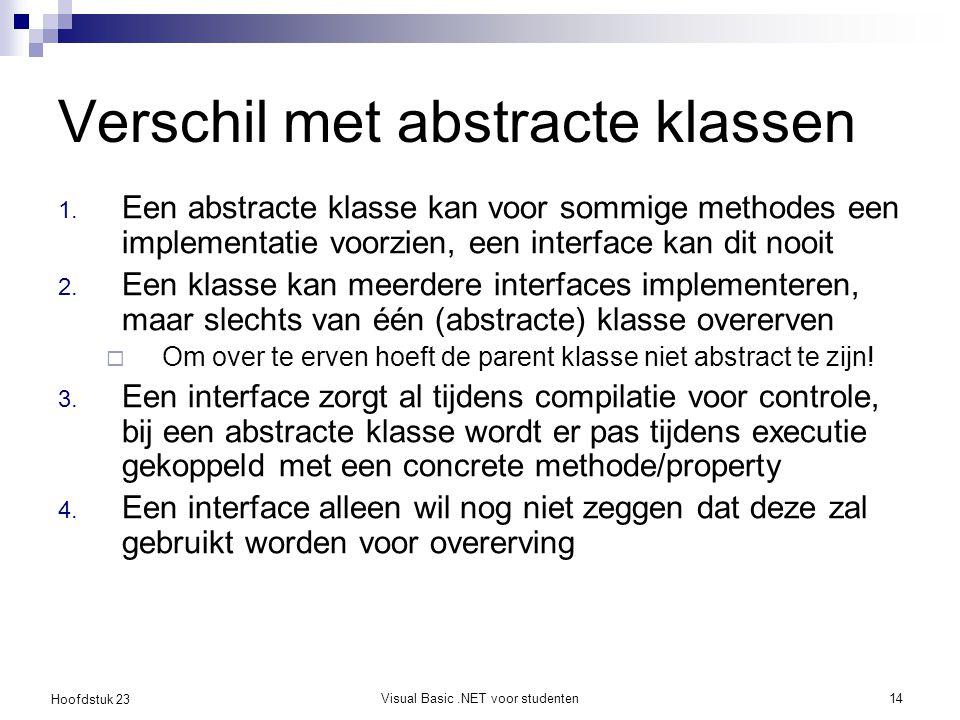 Hoofdstuk 23 Visual Basic.NET voor studenten14 Verschil met abstracte klassen 1. Een abstracte klasse kan voor sommige methodes een implementatie voor