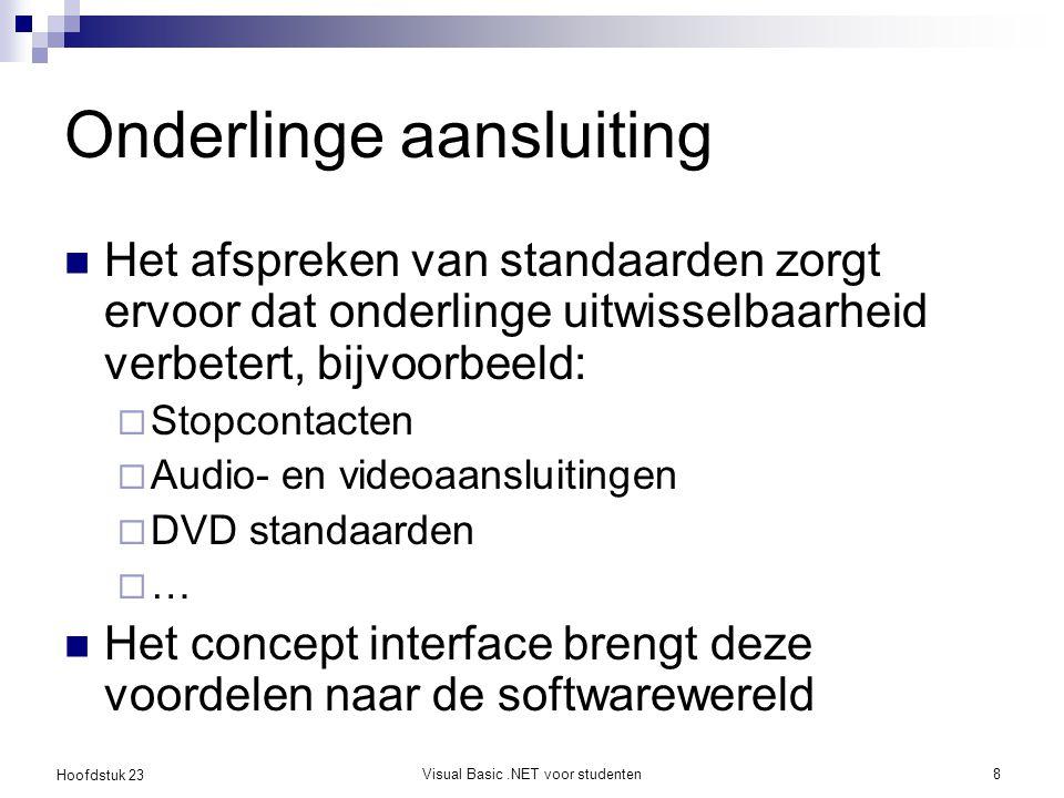 Hoofdstuk 23 Visual Basic.NET voor studenten8 Onderlinge aansluiting Het afspreken van standaarden zorgt ervoor dat onderlinge uitwisselbaarheid verbe