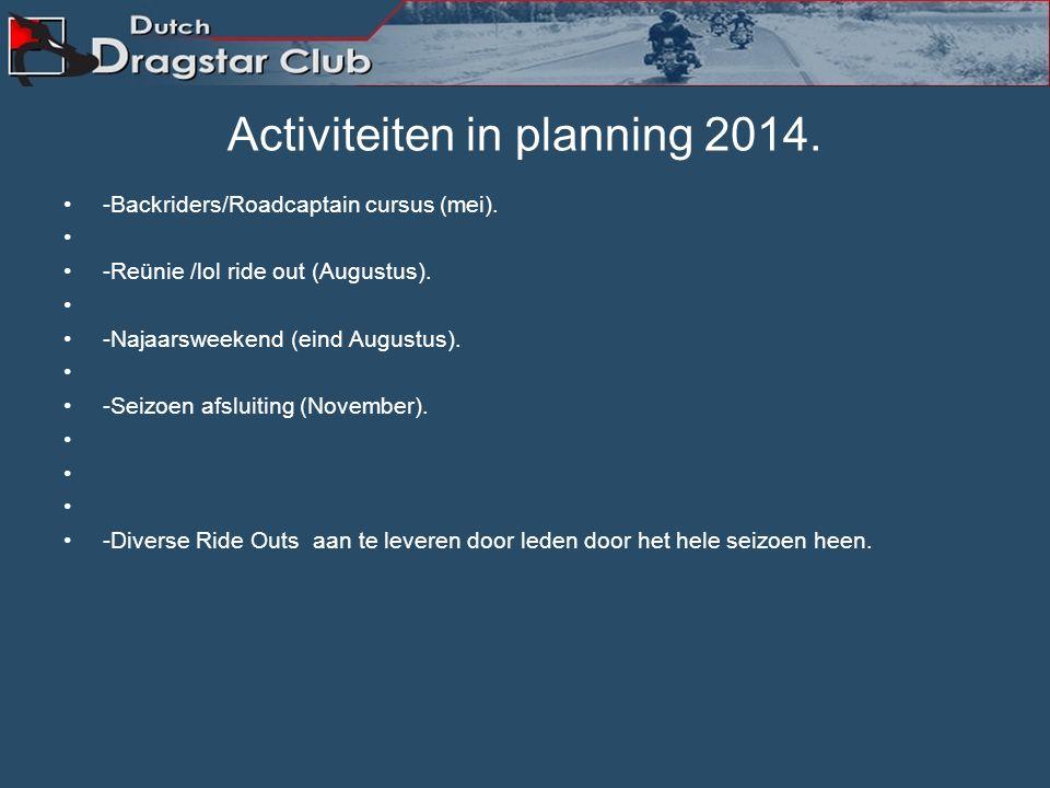 Overzicht activiteiten 2011 t/m 2014 2011 2012 2013 2014 Activiteiten 2 2 2 1 Workshop 1 2 - 1 Dragstarmeeting - - - 1 Backriders / Roadcaptain cursus