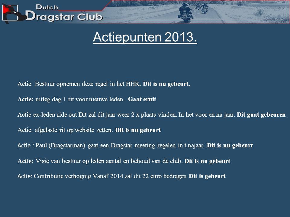 Notulen en Actiepunten 2013.