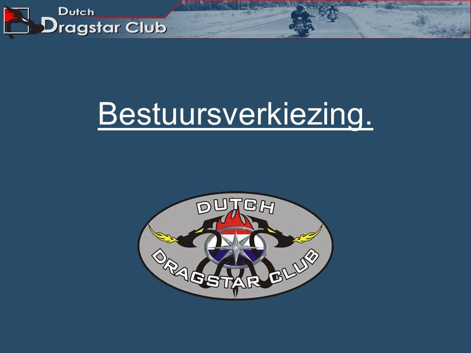 Verkiezing Kascontrole commissie 2015 – Toon Koolen – Nieuw te kiezen Reserve voor 2015 - Heike Schierloh