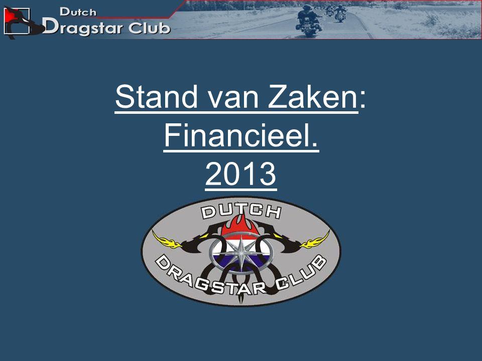 Stand van Zaken: Financieel. 2013