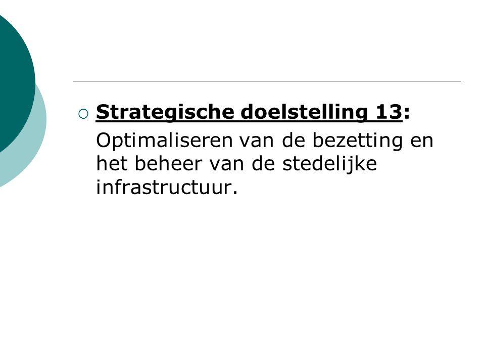  Strategische doelstelling 13: Optimaliseren van de bezetting en het beheer van de stedelijke infrastructuur.