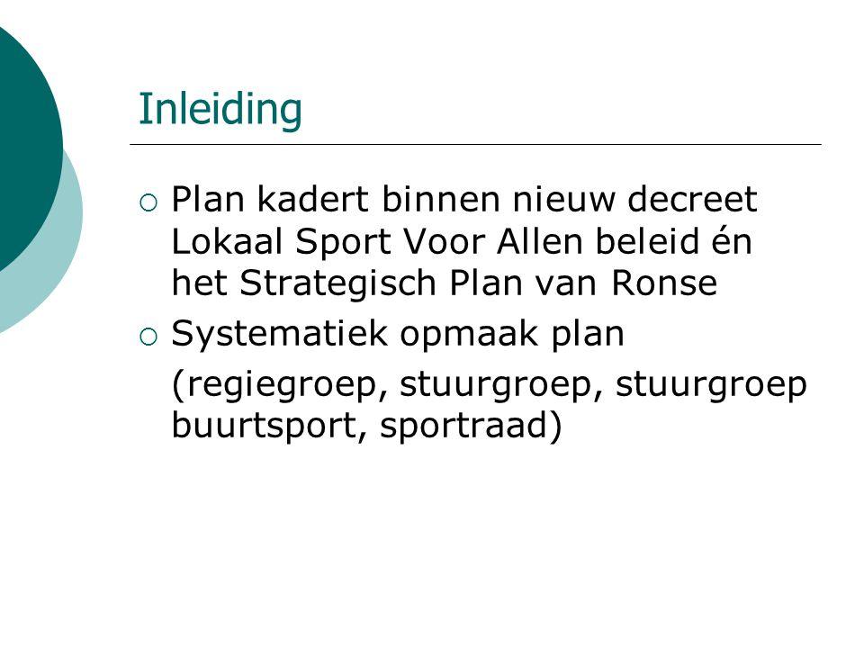 Inleiding  Plan kadert binnen nieuw decreet Lokaal Sport Voor Allen beleid én het Strategisch Plan van Ronse  Systematiek opmaak plan (regiegroep, stuurgroep, stuurgroep buurtsport, sportraad)