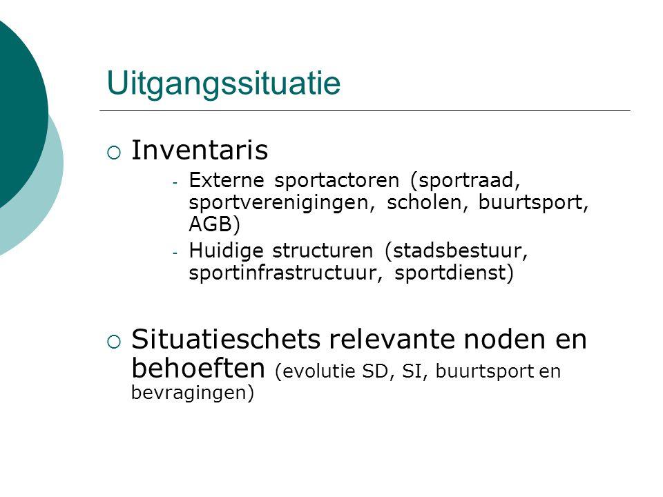  Strategische doelstelling 14: De sportief-recreatieve infrastructuur op het grondgebied van de stad dient te worden uitgebreid en onderhouden.