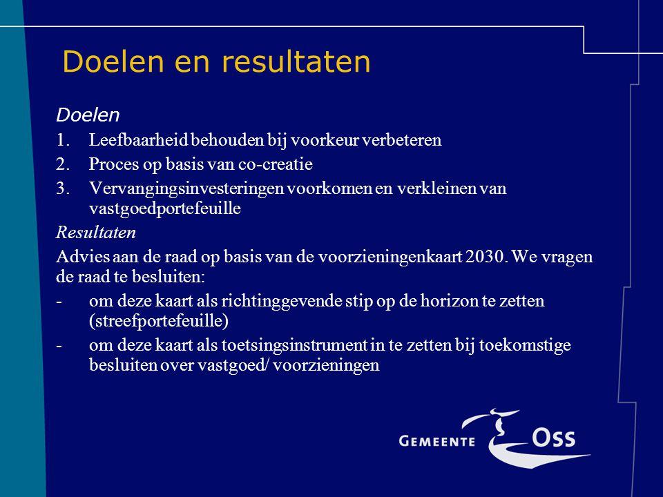 Doelen en resultaten Doelen 1.Leefbaarheid behouden bij voorkeur verbeteren 2.Proces op basis van co-creatie 3.Vervangingsinvesteringen voorkomen en verkleinen van vastgoedportefeuille Resultaten Advies aan de raad op basis van de voorzieningenkaart 2030.