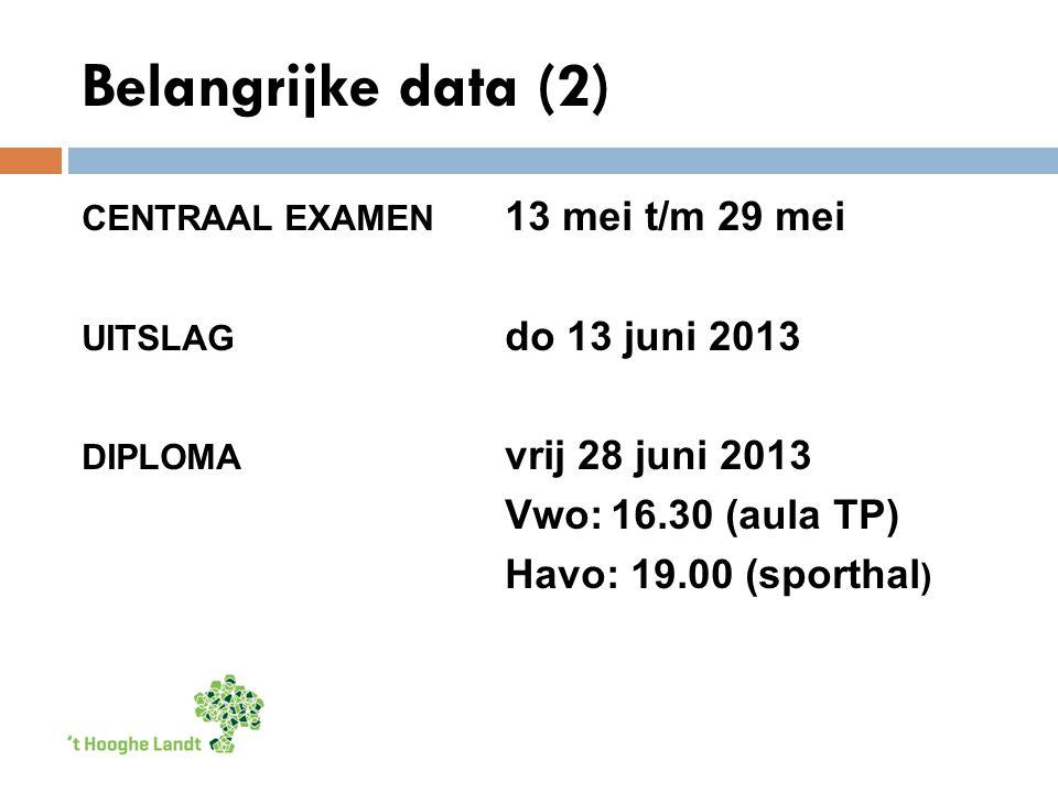Belangrijke data (2) CENTRAAL EXAMEN 13 mei t/m 29 mei UITSLAG do 13 juni 2013 DIPLOMA vrij 28 juni 2013 Vwo:16.30 (aula TP) Havo: 19.00 (sporthal )
