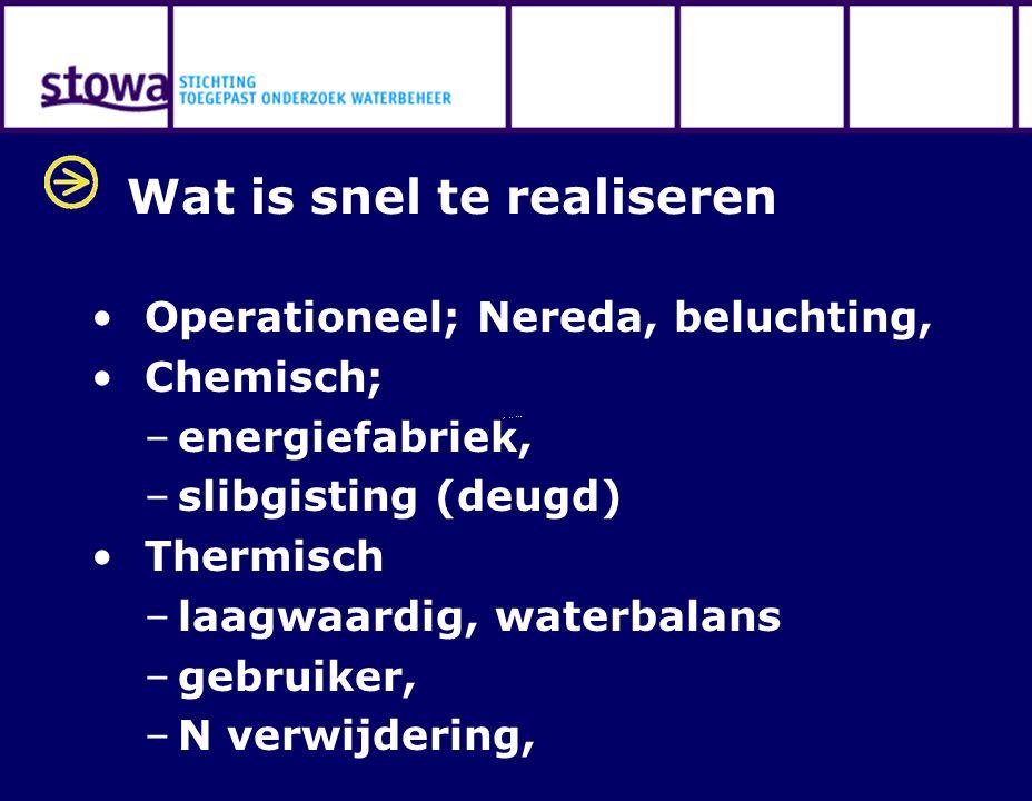 Wat is snel te realiseren Operationeel; Nereda, beluchting, Chemisch; –energiefabriek, –slibgisting (deugd) Thermisch –laagwaardig, waterbalans –gebruiker, –N verwijdering,