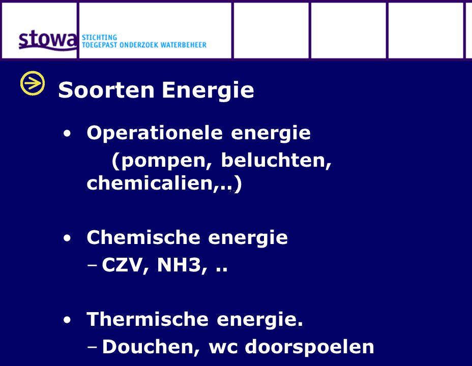 Soorten Energie Operationele energie (pompen, beluchten, chemicalien,..) Chemische energie –CZV, NH3,.. Thermische energie. –Douchen, wc doorspoelen