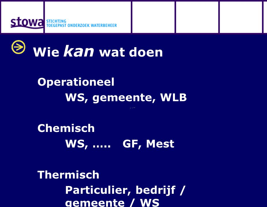 Wie kan wat doen Operationeel WS, gemeente, WLB Chemisch WS, ….. GF, Mest Thermisch Particulier, bedrijf / gemeente / WS