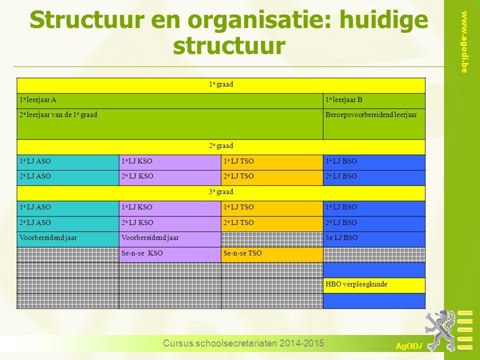 www.agodi.be AgODi Structuur en organisatie: huidige structuur Cursus schoolsecretariaten 2014-2015 1 e graad 1 e leerjaar A1 e leerjaar B 2 e leerjaa