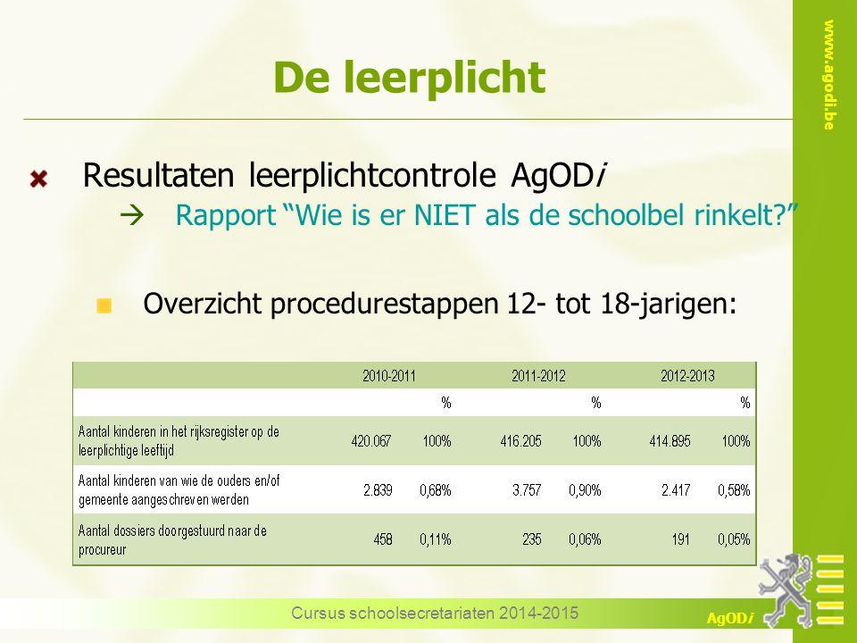 "www.agodi.be AgODi De leerplicht Resultaten leerplichtcontrole AgODi  Rapport ""Wie is er NIET als de schoolbel rinkelt?"" Overzicht procedurestappen 1"