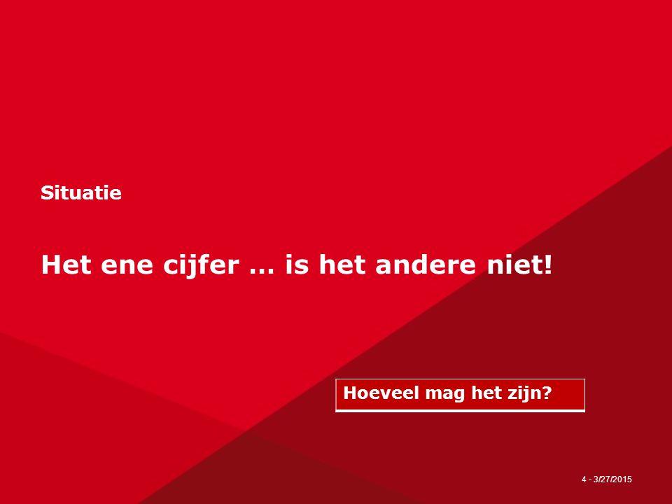 5 - 27/03/2015 Barometer kinderarmoede1 punt als gemeente behoort tot de 25 % hoogst scorende gemeenten (cijfers 2010-2012)minimum voor 1 punt Mechelen inkomenRIZIV (hogere tegemoetkoming) leefloon (equivalent) 5,5 1,0 16,8 2,6 geen werkende ouder min.