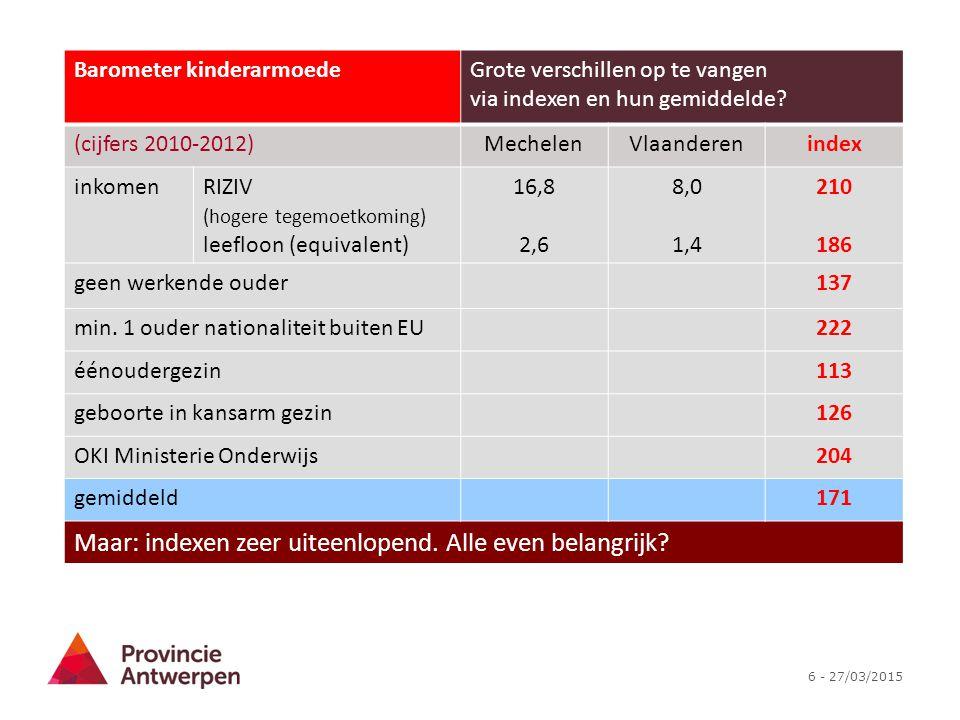 6 - 27/03/2015 Barometer kinderarmoedeGrote verschillen op te vangen via indexen en hun gemiddelde.