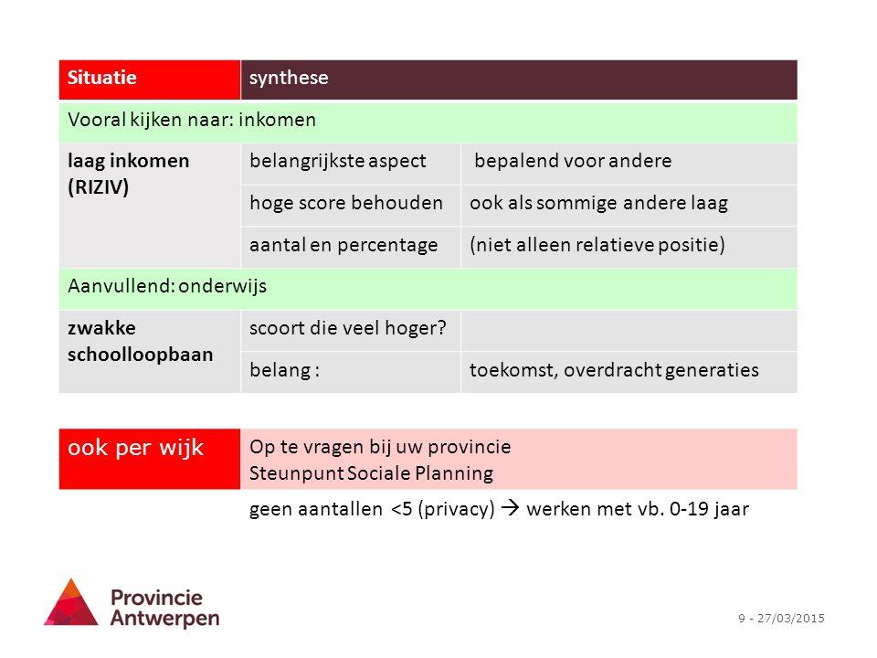 Bedankt Guido Bottu Provincie Antwerpen, Dienst Welzijn en Gezondheid www.provant.be (beleid en diensten, welzijn en gezondheid, omgevingsanalyse) guido.bottu@provincieantwerpen.be T 03 240 61 70