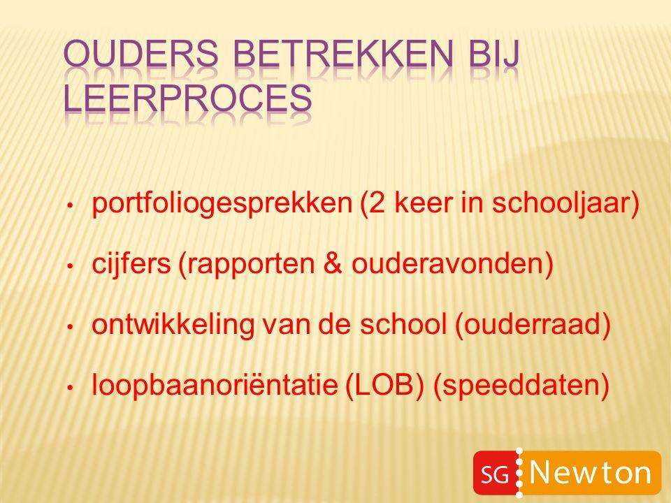 portfoliogesprekken (2 keer in schooljaar) cijfers (rapporten & ouderavonden) ontwikkeling van de school (ouderraad) loopbaanoriëntatie (LOB) (speeddaten)