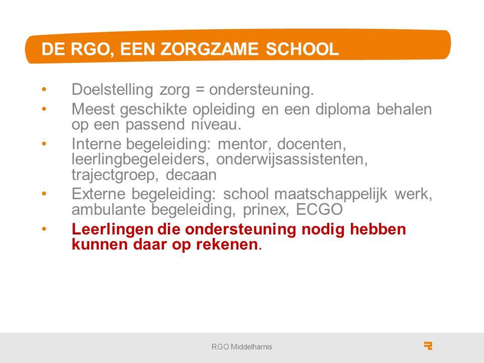 DE RGO, EEN ZORGZAME SCHOOL Doelstelling zorg = ondersteuning.