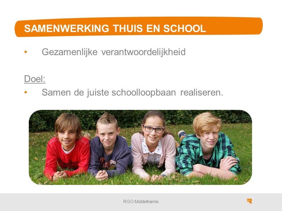 SAMENWERKING THUIS EN SCHOOL Gezamenlijke verantwoordelijkheid Doel: Samen de juiste schoolloopbaan realiseren.