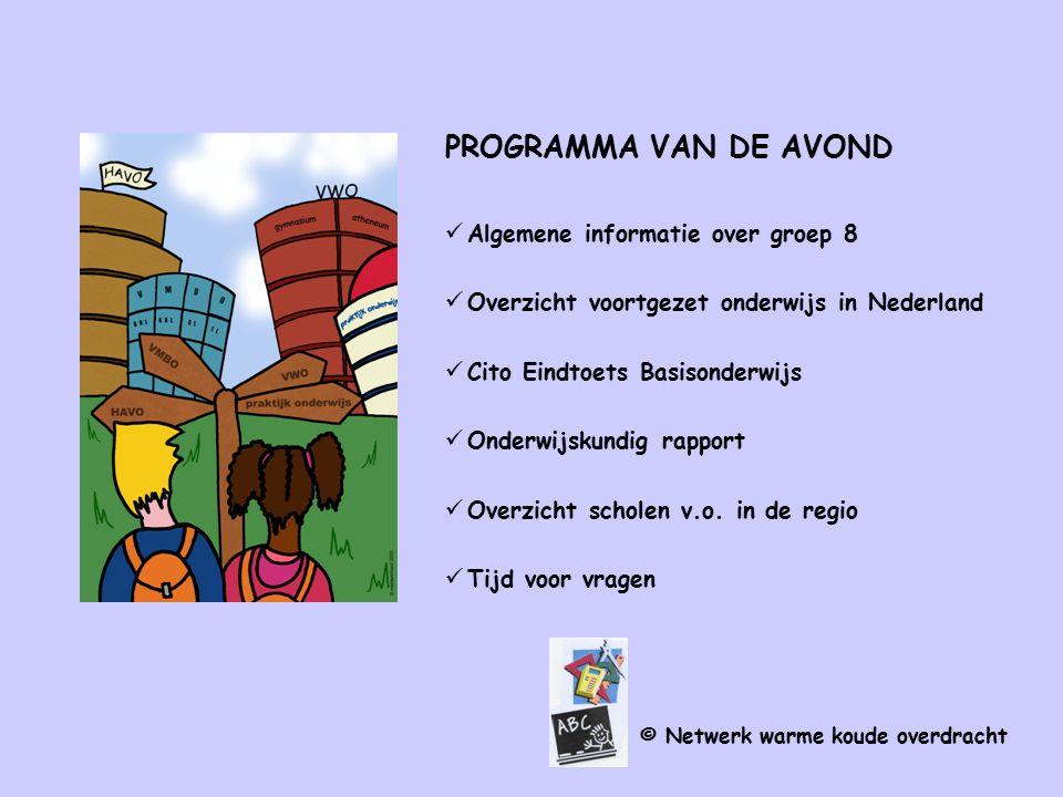 PROGRAMMA VAN DE AVOND Algemene informatie over groep 8 Overzicht voortgezet onderwijs in Nederland Cito Eindtoets Basisonderwijs Onderwijskundig rapport Overzicht scholen v.o.
