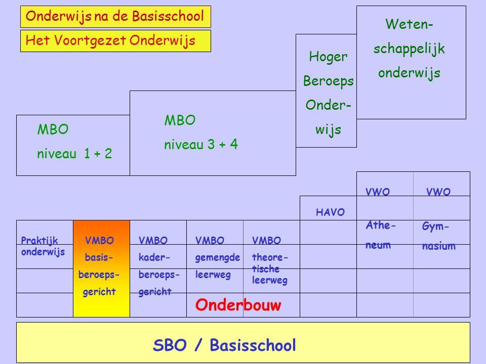 Opleiding voor niveau 2 van het MBO.Vier algemene vakken en een beroepsgericht programma.