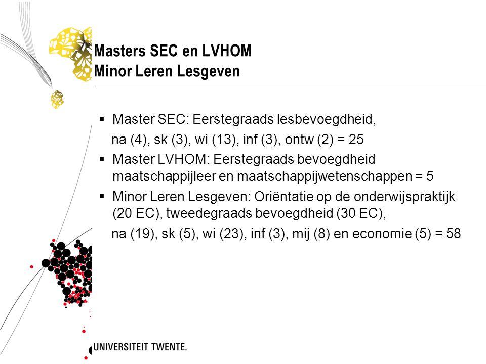 Masters SEC en LVHOM Minor Leren Lesgeven  Master SEC: Eerstegraads lesbevoegdheid, na (4), sk (3), wi (13), inf (3), ontw (2) = 25  Master LVHOM: E