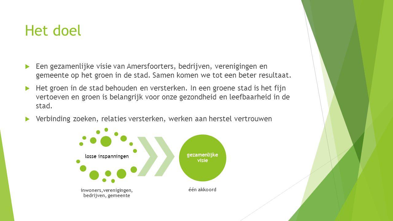 Het doel  Een gezamenlijke visie van Amersfoorters, bedrijven, verenigingen en gemeente op het groen in de stad.