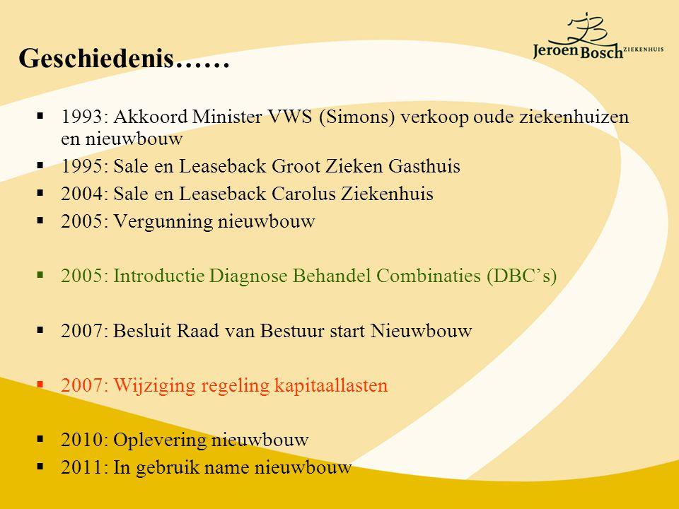 Geschiedenis……  1993: Akkoord Minister VWS (Simons) verkoop oude ziekenhuizen en nieuwbouw  1995: Sale en Leaseback Groot Zieken Gasthuis  2004: Sa