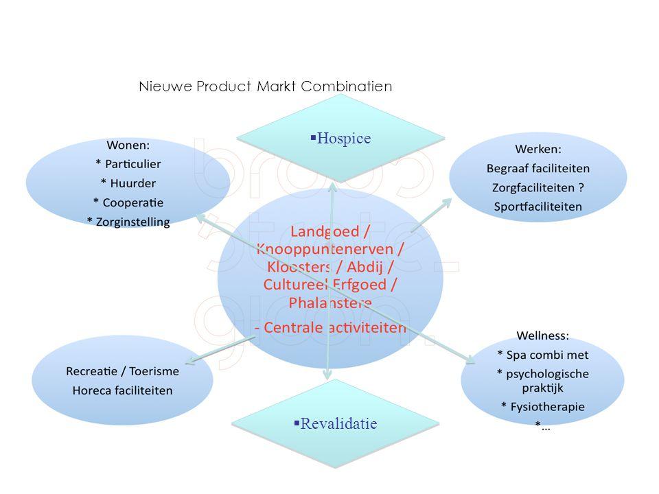 Nieuwe Product Markt Combinatien  Revalidatie  Hospice