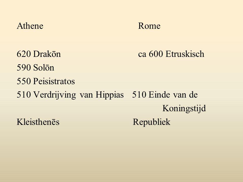 AtheneRome 620 Drakōn ca 600 Etruskisch 590 Solōn 550 Peisistratos 510 Verdrijving van Hippias 510 Einde van de Koningstijd Kleisthenēs Republiek