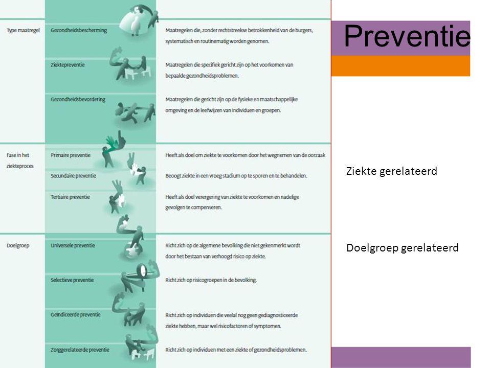Preventie Ziekte gerelateerd Doelgroep gerelateerd