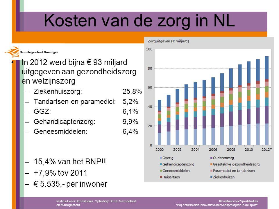Kosten van de zorg in NL In 2012 werd bijna € 93 miljard uitgegeven aan gezondheidszorg en welzijnszorg –Ziekenhuiszorg: 25,8% –Tandartsen en paramedi