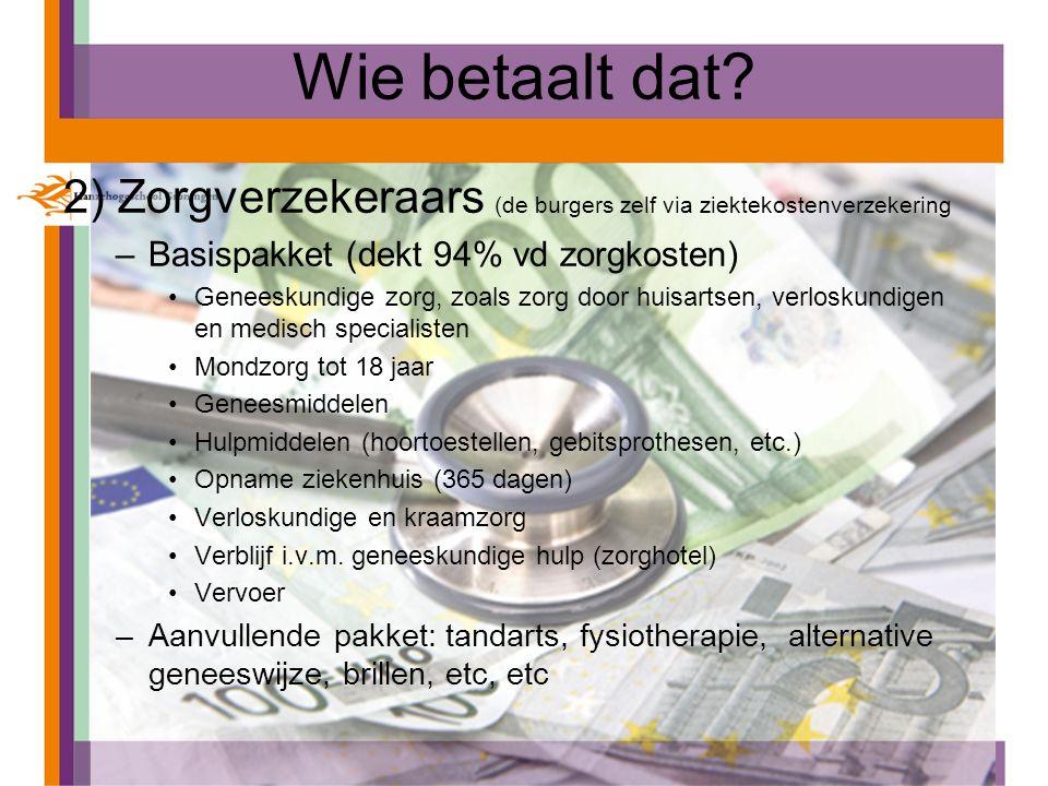 Wie betaalt dat? 2) Zorgverzekeraars (de burgers zelf via ziektekostenverzekering –Basispakket (dekt 94% vd zorgkosten) Geneeskundige zorg, zoals zorg
