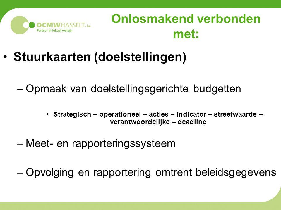 Onlosmakend verbonden met: Stuurkaarten (doelstellingen) –Opmaak van doelstellingsgerichte budgetten Strategisch – operationeel – acties – indicator –